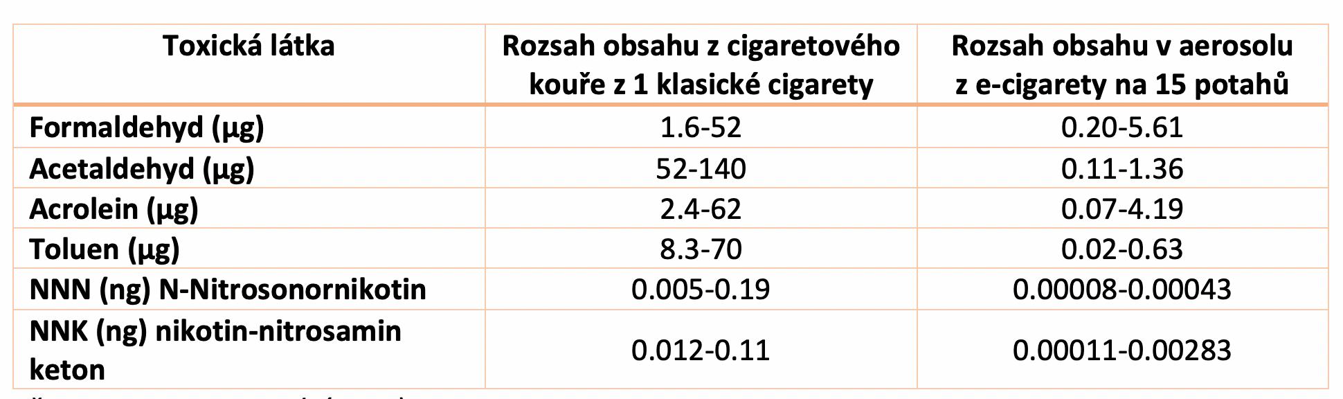 kouření vsadit video